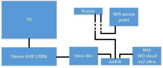 setup_solution